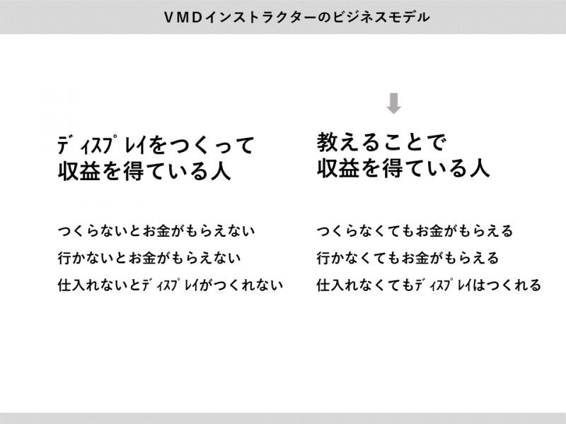 VMDインストラクターのビジネスモデル2 ディスプレイ作る人とつくらない人