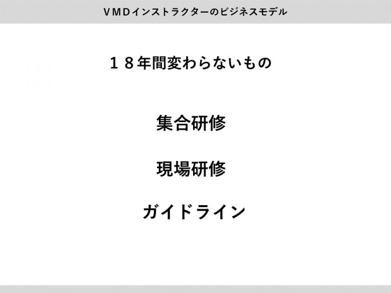VMDインストラクターのビジネスモデル5 集合研修・現場研修・ガイドライン